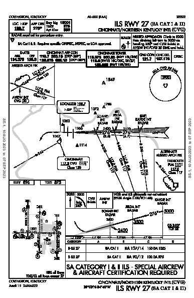 シンシナティ・ノーザンケンタッキー国際空港 Hebron, KY (KCVG): ILS RWY 27 (SA CAT I - II) (IAP)