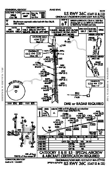 辛辛那堤/北肯塔基國際機場 Hebron, KY (KCVG): ILS RWY 36C (CAT II - III) (IAP)