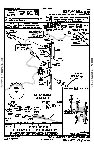 Cincinnati/Northern Kentucky International Airport Hebron, KY (KCVG): ILS RWY 36L (CAT II) (IAP)