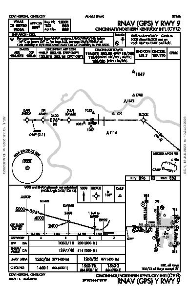 Cincinnati/Northern Kentucky International Airport Hebron, KY (KCVG): RNAV (GPS) Y RWY 09 (IAP)