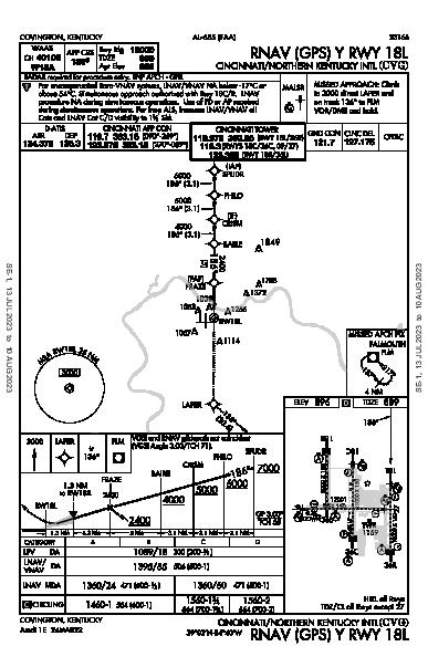 internazionale Cincinnati Hebron, KY (KCVG): RNAV (GPS) Y RWY 18L (IAP)