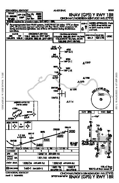 辛辛那堤/北肯塔基國際機場 Hebron, KY (KCVG): RNAV (GPS) Y RWY 18R (IAP)