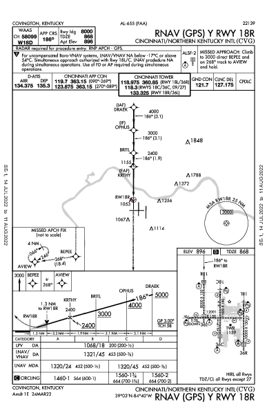 Cincinnati/Northern Kentucky International Airport Hebron, KY (KCVG): RNAV (GPS) Y RWY 18R (IAP)