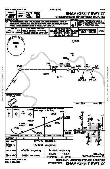 辛辛那堤/北肯塔基國際機場 Hebron, KY (KCVG): RNAV (GPS) Y RWY 27 (IAP)