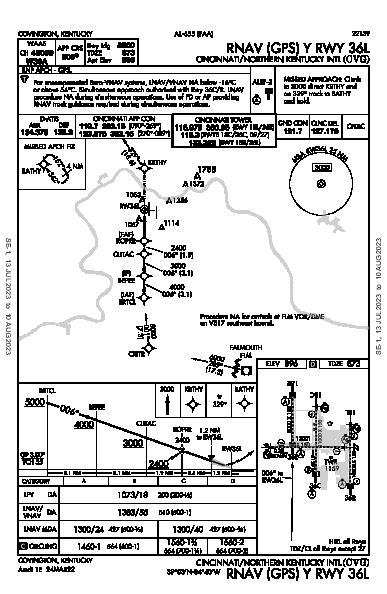 Cincinnati/Northern Kentucky International Airport Hebron, KY (KCVG): RNAV (GPS) Y RWY 36L (IAP)