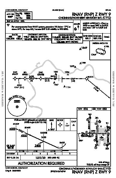 辛辛那堤/北肯塔基國際機場 Hebron, KY (KCVG): RNAV (RNP) Z RWY 09 (IAP)