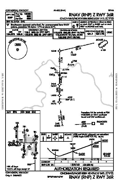 辛辛那堤/北肯塔基國際機場 Hebron, KY (KCVG): RNAV (RNP) Z RWY 36R (IAP)