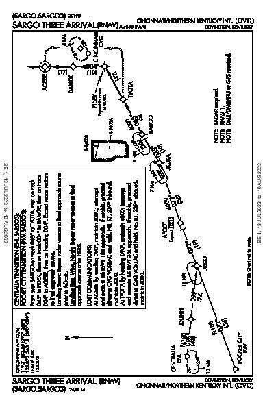 辛辛那堤/北肯塔基國際機場 Hebron, KY (KCVG): SARGO THREE (RNAV) (STAR)