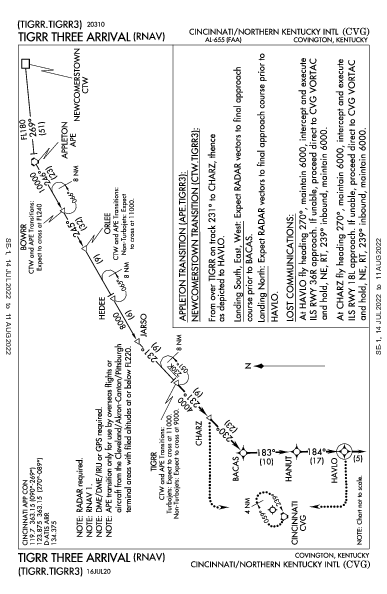 辛辛那堤/北肯塔基國際機場 Hebron, KY (KCVG): TIGRR THREE (RNAV) (STAR)