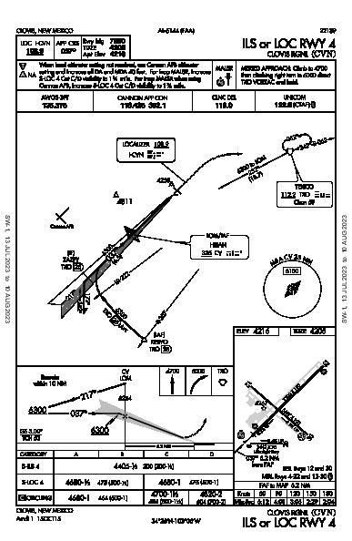 Clovis Rgnl Clovis, NM (KCVN): ILS OR LOC RWY 04 (IAP)