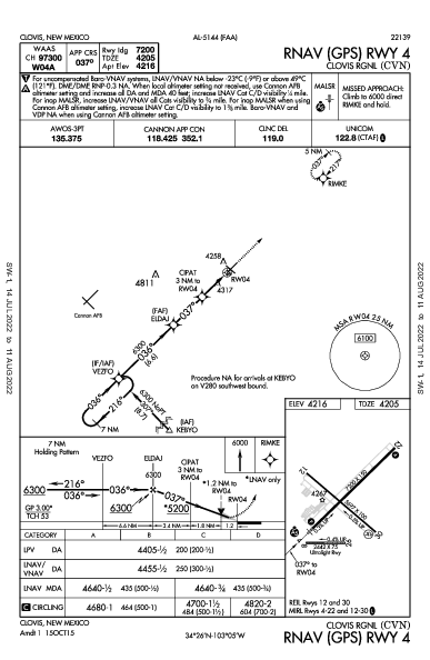 Clovis Rgnl Clovis, NM (KCVN): RNAV (GPS) RWY 04 (IAP)
