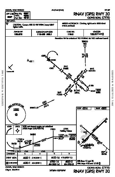 Clovis Rgnl Clovis, NM (KCVN): RNAV (GPS) RWY 30 (IAP)