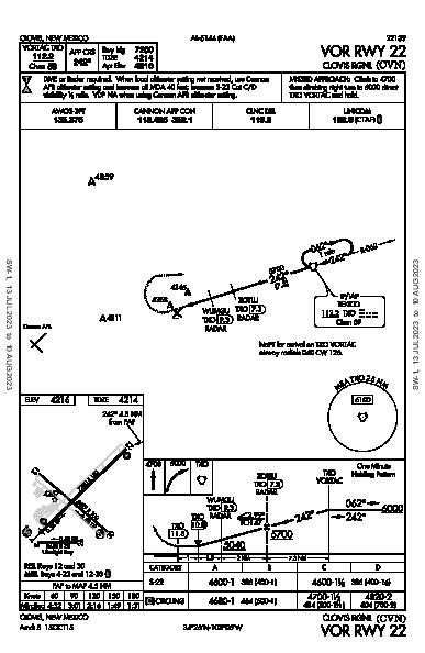 Clovis Rgnl Clovis, NM (KCVN): VOR RWY 22 (IAP)