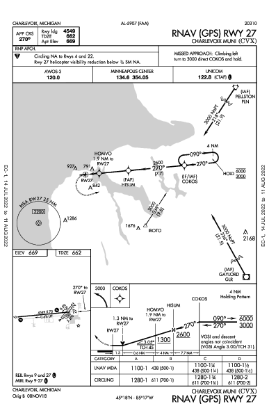 Charlevoix Muni Charlevoix, MI (KCVX): RNAV (GPS) RWY 27 (IAP)
