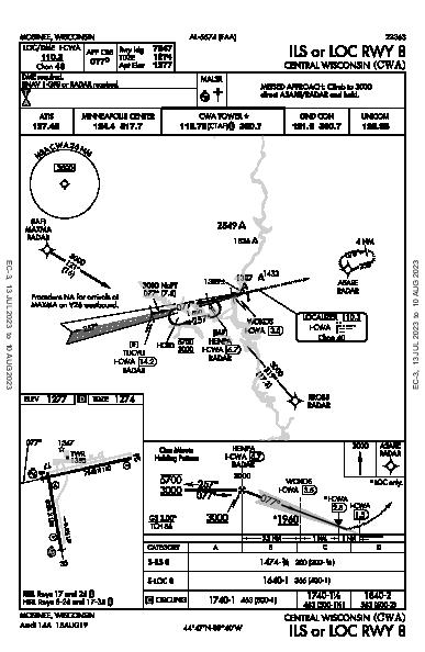 Central Wisconsin Mosinee, WI (KCWA): ILS OR LOC RWY 08 (IAP)
