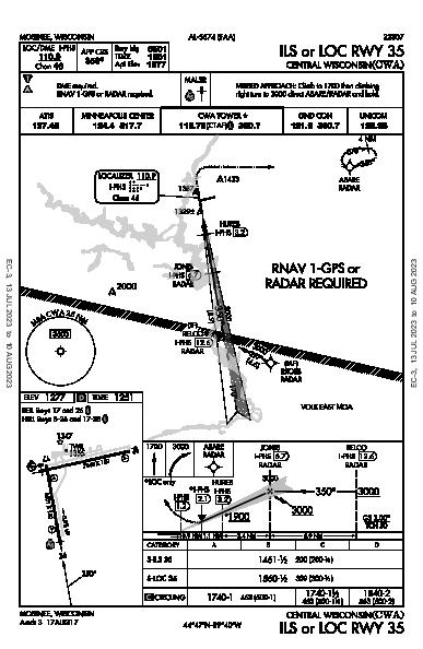 Central Wisconsin Mosinee, WI (KCWA): ILS OR LOC RWY 35 (IAP)