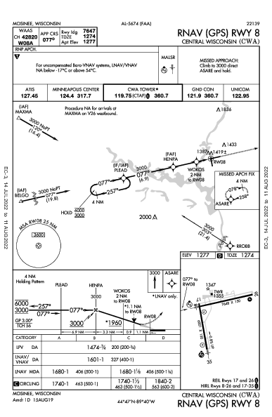 Central Wisconsin Mosinee, WI (KCWA): RNAV (GPS) RWY 08 (IAP)