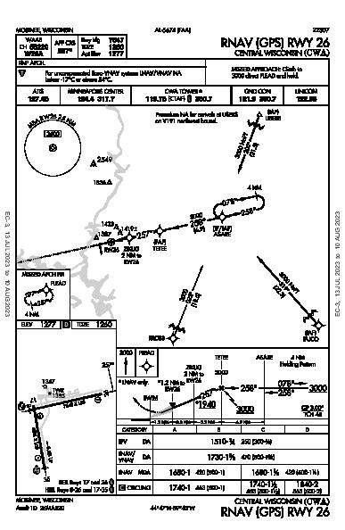 Central Wisconsin Mosinee, WI (KCWA): RNAV (GPS) RWY 26 (IAP)