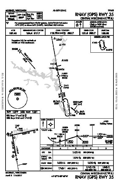 Central Wisconsin Mosinee, WI (KCWA): RNAV (GPS) RWY 35 (IAP)