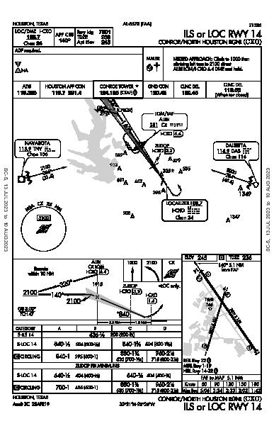 Conroe-North Houston Rgnl Houston, TX (KCXO): ILS OR LOC RWY 14 (IAP)