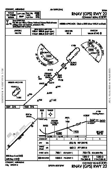 Conway Rgnl Conway, AR (KCXW): RNAV (GPS) RWY 22 (IAP)