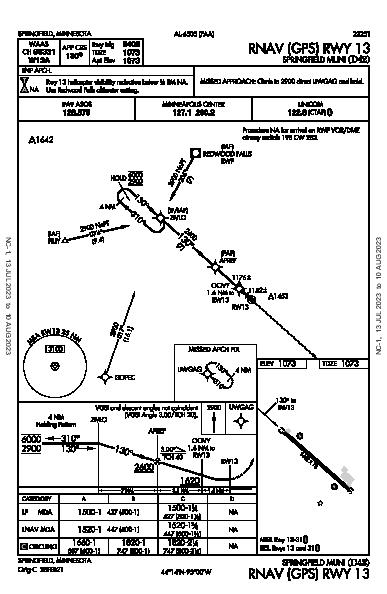 Springfield Muni Springfield, MN (D42): RNAV (GPS) RWY 13 (IAP)
