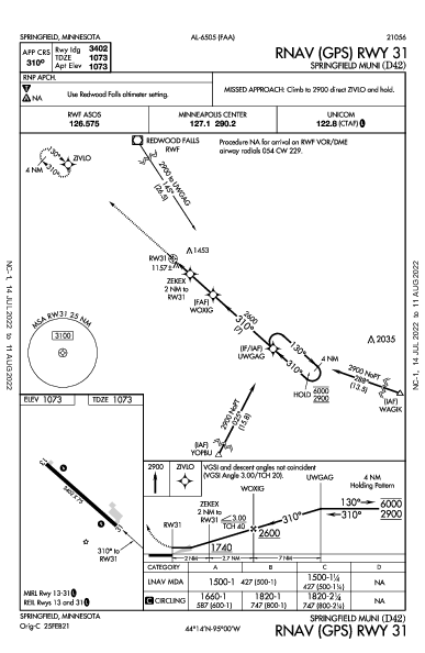 Springfield Muni Springfield, MN (D42): RNAV (GPS) RWY 31 (IAP)