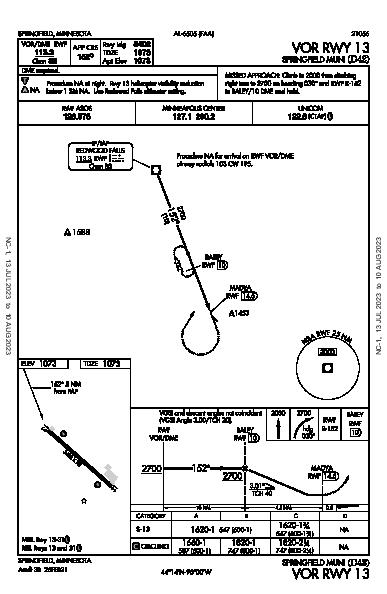 Springfield Muni Springfield, MN (D42): VOR RWY 13 (IAP)