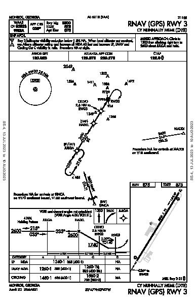 Cy Nunnally Meml Monroe, GA (D73): RNAV (GPS) RWY 03 (IAP)