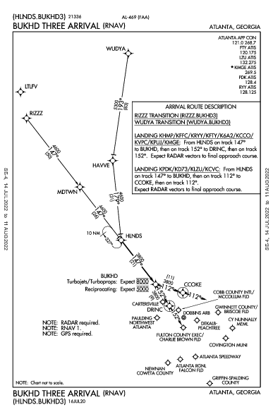 Cy Nunnally Meml Monroe, GA (D73): BUKHD THREE (RNAV) (STAR)