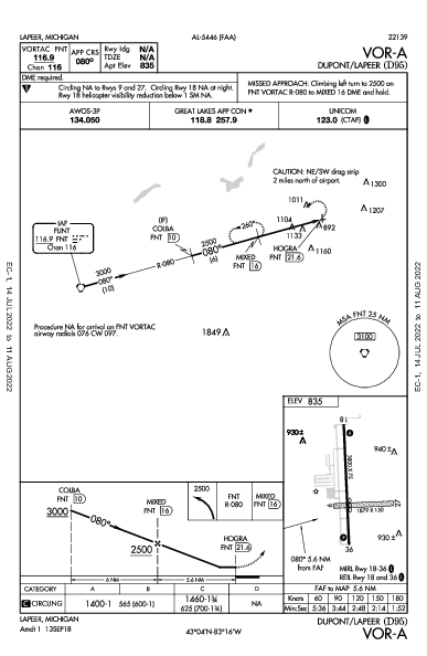 Dupont-Lapeer Lapeer, MI (D95): VOR-A (IAP)