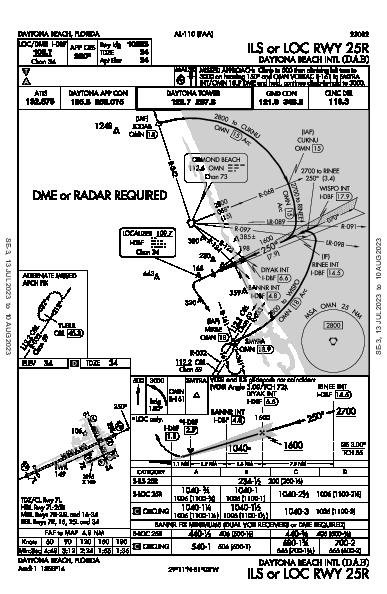 Daytona Beach Intl Daytona Beach, FL (KDAB): ILS OR LOC RWY 25R (IAP)