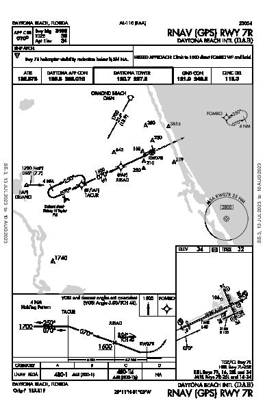 Daytona Beach Intl Daytona Beach, FL (KDAB): RNAV (GPS) RWY 07R (IAP)