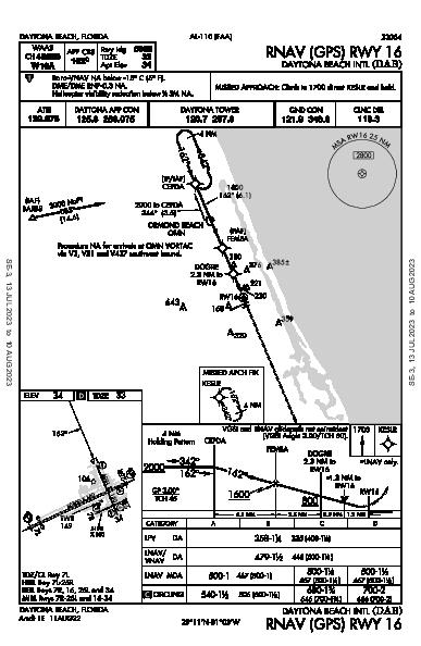Daytona Beach Intl Daytona Beach, FL (KDAB): RNAV (GPS) RWY 16 (IAP)