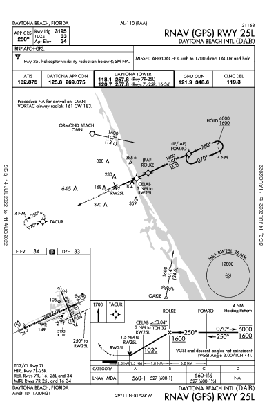 Daytona Beach Intl Daytona Beach, FL (KDAB): RNAV (GPS) RWY 25L (IAP)