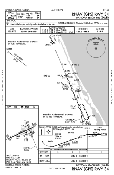 Daytona Beach Intl Daytona Beach, FL (KDAB): RNAV (GPS) RWY 34 (IAP)