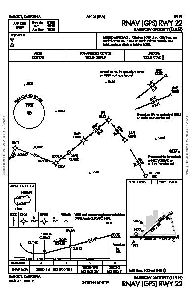 Barstow-Daggett Daggett, CA (KDAG): RNAV (GPS) RWY 22 (IAP)