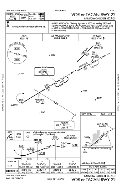 Barstow-Daggett Daggett, CA (KDAG): VOR OR TACAN RWY 22 (IAP)