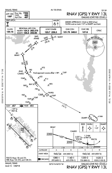 Dallas Love Fld Dallas, TX (KDAL): RNAV (GPS) Y RWY 13L (IAP)