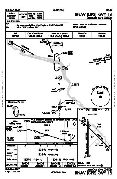 Dubuque Rgnl Dubuque, IA (KDBQ): RNAV (GPS) RWY 18 (IAP)