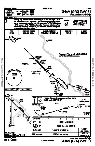 Dubuque Rgnl Dubuque, IA (KDBQ): RNAV (GPS) RWY 31 (IAP)