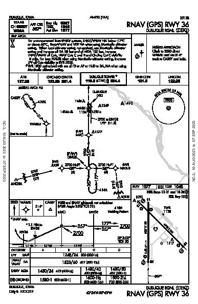 Dubuque Rgnl Dubuque, IA (KDBQ): RNAV (GPS) RWY 36 (IAP)