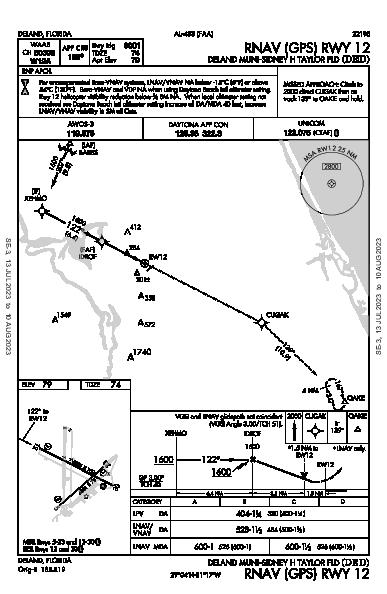 Deland Municipal Deland, FL (KDED): RNAV (GPS) RWY 12 (IAP)