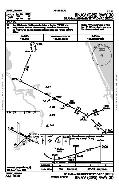 Deland Municipal Deland, FL (KDED): RNAV (GPS) RWY 30 (IAP)