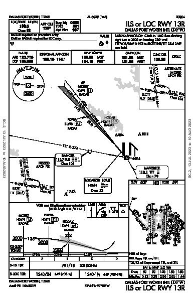 Int'l de Dallas-Fort Worth Dallas-Fort Worth, TX (KDFW): ILS OR LOC RWY 13R (IAP)