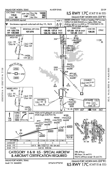 Int'l de Dallas-Fort Worth Dallas-Fort Worth, TX (KDFW): ILS RWY 17C (CAT II - III) (IAP)