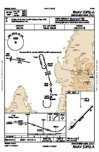 Driggs-Reed Meml Driggs, ID (KDIJ): RNAV (GPS)-A (IAP)