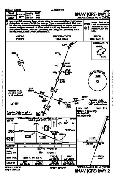 De Kalb Taylor Muni De Kalb, IL (KDKB): RNAV (GPS) RWY 02 (IAP)