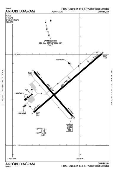 Chautauqua County/Dunkirk Dunkirk, NY (KDKK): AIRPORT DIAGRAM (APD)