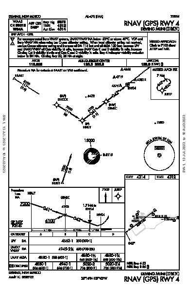 Deming Muni Deming, NM (KDMN): RNAV (GPS) RWY 04 (IAP)